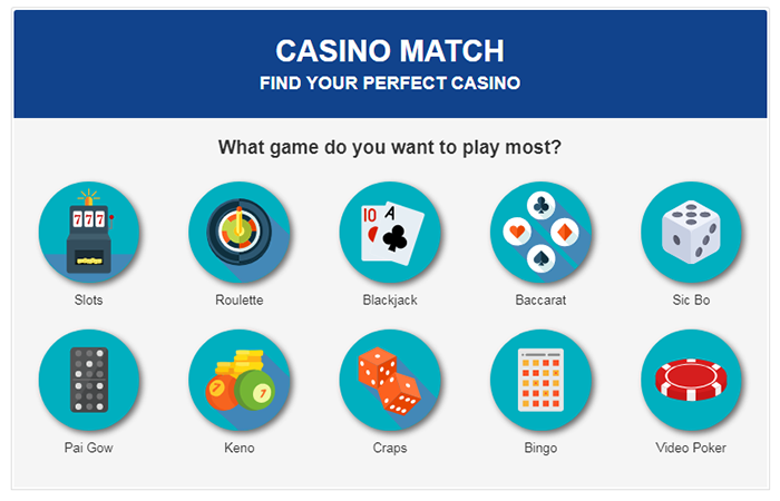 Online Casino Gaming Action